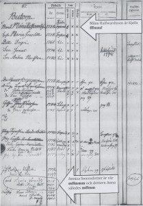 HFL 1796-1802, Butorp, Grums